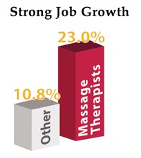 MT_Job Growth _with _label